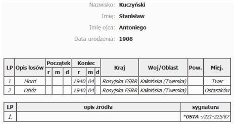Poland | The Espresso Stalinist