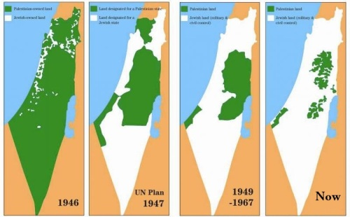 israel-palestinian-loss-of-land